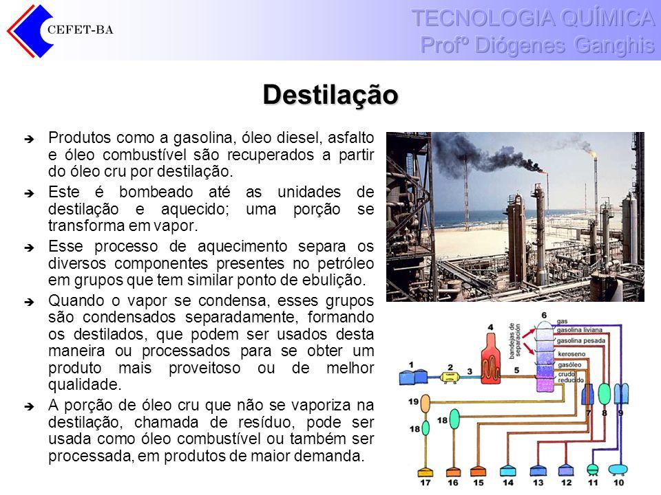 Destilação Produtos como a gasolina, óleo diesel, asfalto e óleo combustível são recuperados a partir do óleo cru por destilação. Este é bombeado até