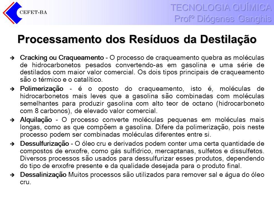 Processamento dos Resíduos da Destilação Cracking ou Craqueamento - O processo de craqueamento quebra as moléculas de hidrocarbonetos pesados converte
