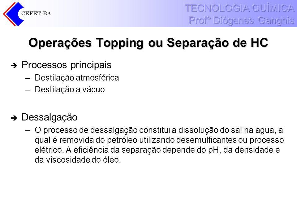 Operações Topping ou Separação de HC Processos principais –Destilação atmosférica –Destilação a vácuo Dessalgação –O processo de dessalgação constitui
