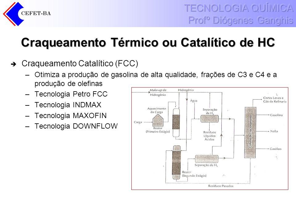 Craqueamento Térmico ou Catalítico de HC Craqueamento Catalítico (FCC) –Otimiza a produção de gasolina de alta qualidade, frações de C3 e C4 e a produ