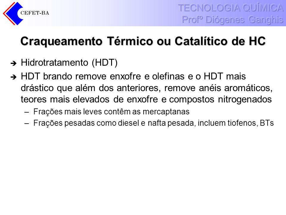 Craqueamento Térmico ou Catalítico de HC Hidrotratamento (HDT) HDT brando remove enxofre e olefinas e o HDT mais drástico que além dos anteriores, rem