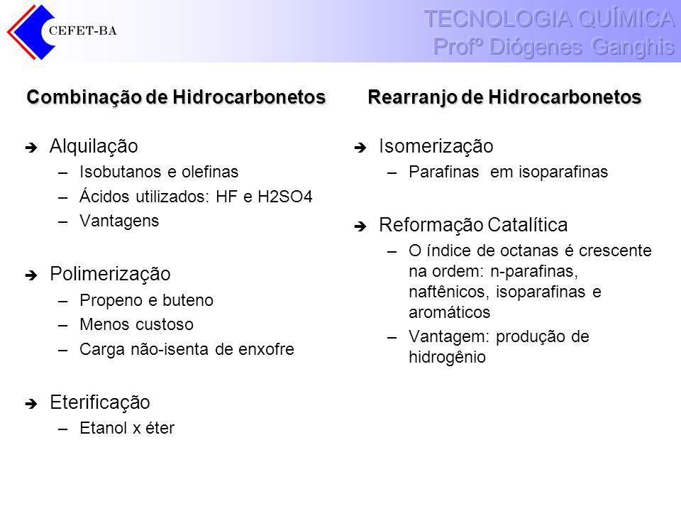 Combinação de Hidrocarbonetos Alquilação –Isobutanos e olefinas –Ácidos utilizados: HF e H2SO4 –Vantagens Polimerização –Propeno e buteno –Menos custo