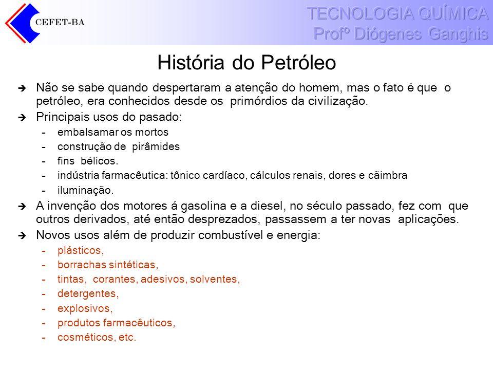 História do Petróleo Não se sabe quando despertaram a atenção do homem, mas o fato é que o petróleo, era conhecidos desde os primórdios da civilização