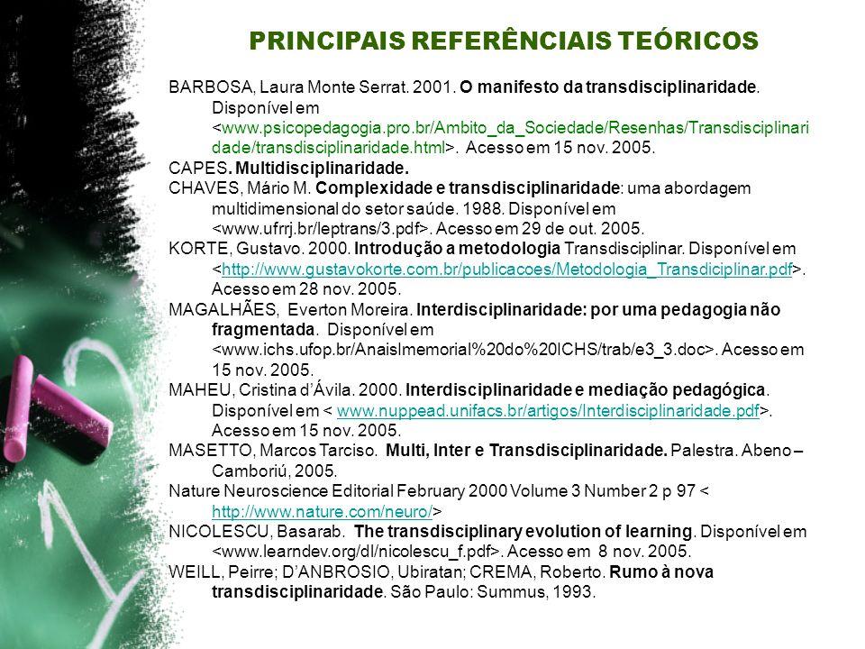 BARBOSA, Laura Monte Serrat. 2001. O manifesto da transdisciplinaridade. Disponível em. Acesso em 15 nov. 2005. CAPES. Multidisciplinaridade. CHAVES,