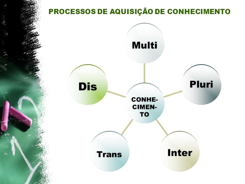 CONHE- CIMEN-TO MultiPluri Inter TransDis