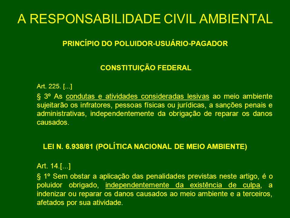 A RESPONSABILIDADE CIVIL AMBIENTAL PRINCÍPIO DO POLUIDOR-USUÁRIO-PAGADOR CONSTITUIÇÃO FEDERAL Art. 225. [...] § 3º As condutas e atividades considerad