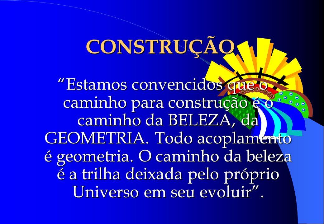 CONSTRUÇÃO Estamos convencidos que o caminho para construção é o caminho da BELEZA, da GEOMETRIA. Todo acoplamento é geometria. O caminho da beleza é