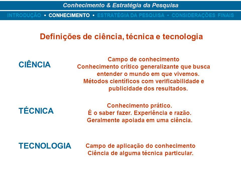 INTRODUÇÃO CONHECIMENTO ESTRATÉGIA DA PESQUISA CONSIDERAÇÕES FINAIS Conhecimento & Estratégia da Pesquisa Definições de ciência, técnica e tecnologia