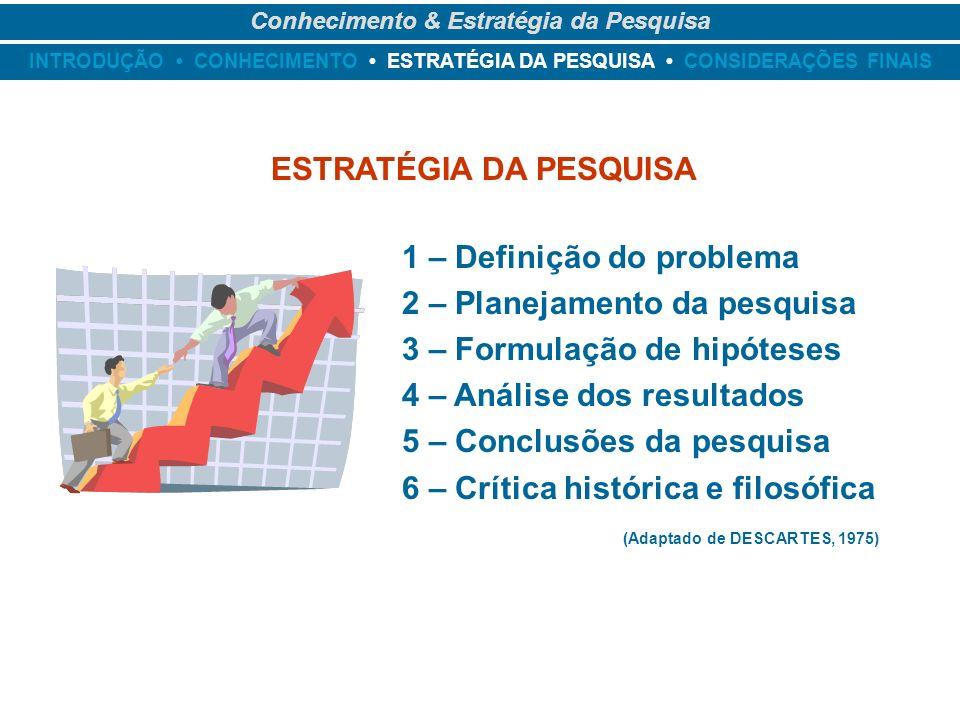 INTRODUÇÃO CONHECIMENTO ESTRATÉGIA DA PESQUISA CONSIDERAÇÕES FINAIS Conhecimento & Estratégia da Pesquisa ESTRATÉGIA DA PESQUISA 1 – Definição do prob