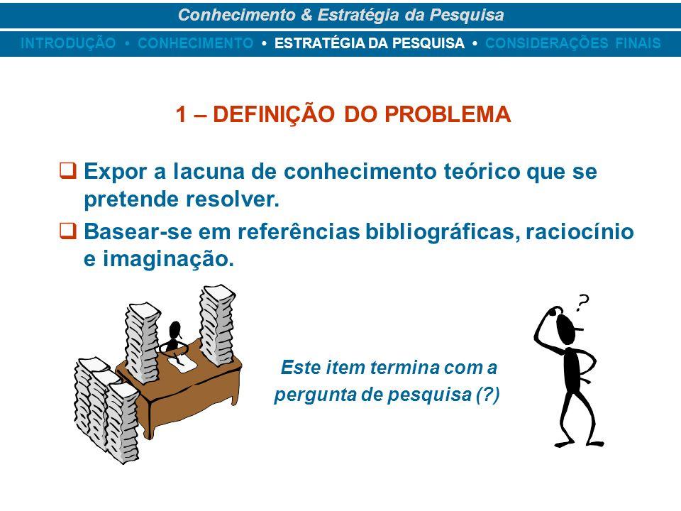 INTRODUÇÃO CONHECIMENTO ESTRATÉGIA DA PESQUISA CONSIDERAÇÕES FINAIS Conhecimento & Estratégia da Pesquisa 1 – DEFINIÇÃO DO PROBLEMA Expor a lacuna de