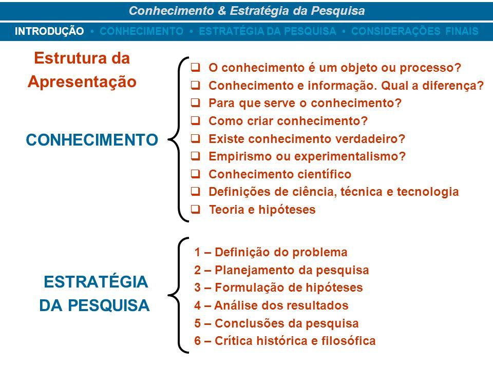 CONHECIMENTO ESTRATÉGIA DA PESQUISA INTRODUÇÃO CONHECIMENTO ESTRATÉGIA DA PESQUISA CONSIDERAÇÕES FINAIS Conhecimento & Estratégia da Pesquisa O conhec