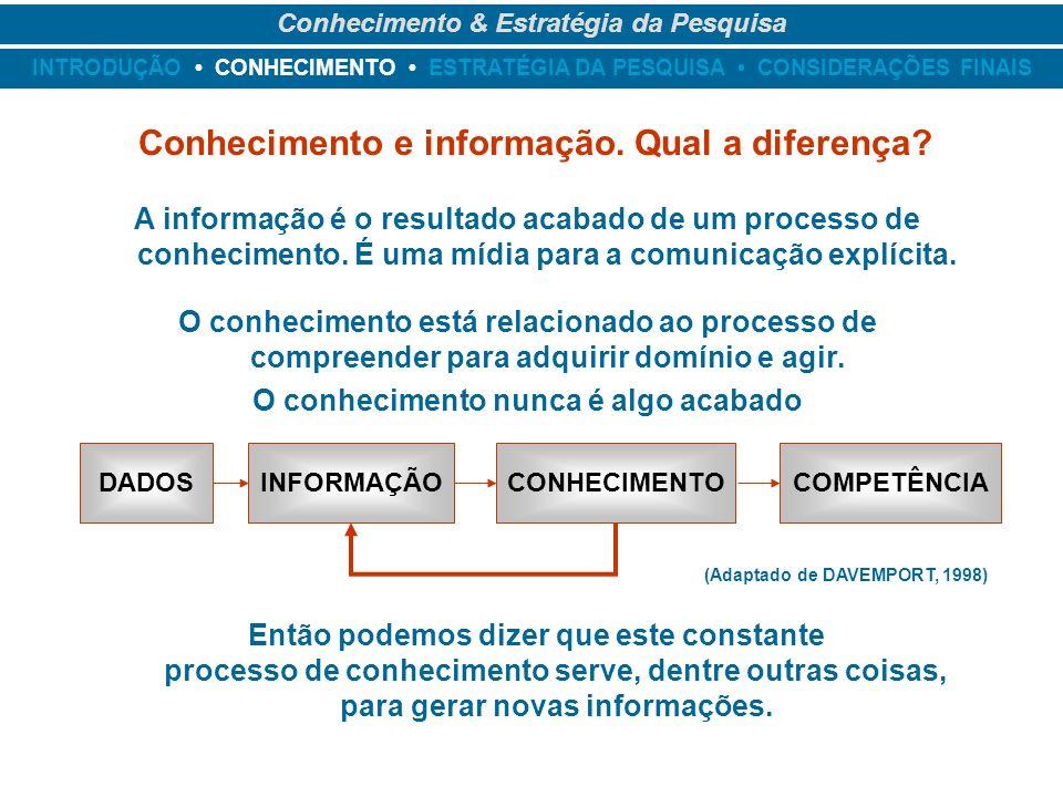 INTRODUÇÃO CONHECIMENTO ESTRATÉGIA DA PESQUISA CONSIDERAÇÕES FINAIS Conhecimento & Estratégia da Pesquisa A informação é o resultado acabado de um pro