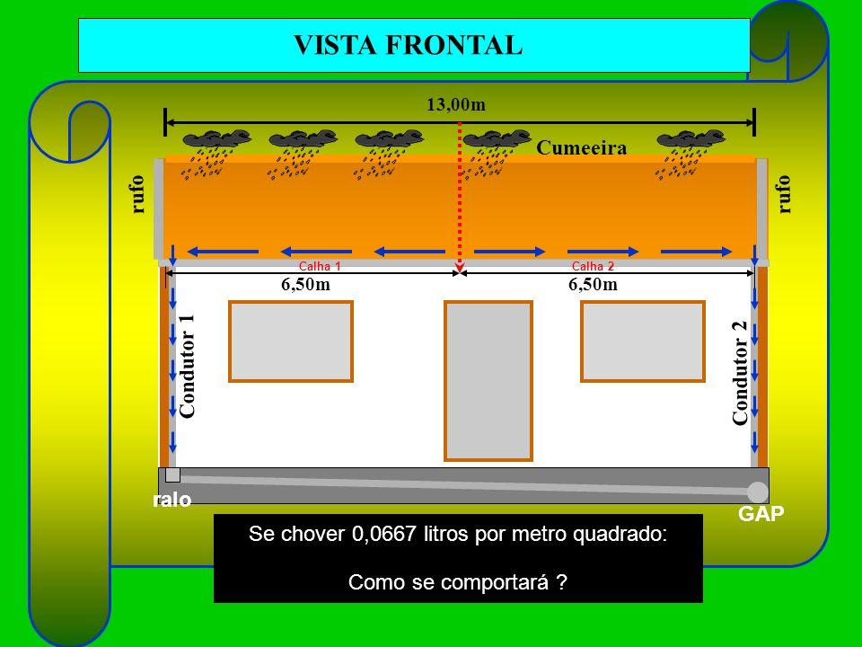 VISTA FRONTAL Cumeeira rufo Condutor 2 Condutor 1 13,00m 6,50m GAP ralo Calha 1Calha 2 Se chover 0,0667 litros por metro quadrado: Como se comportará
