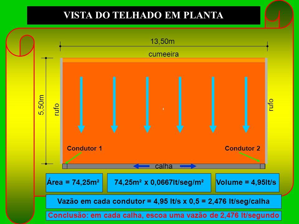 VISTA DO TELHADO EM PLANTA 13,50m 5,50m Área = 74,25m² cumeeira calha rufo Condutor 2Condutor 1 74,25m² x 0,0667lt/seg/m²Volume = 4,95lt/s Vazão em ca