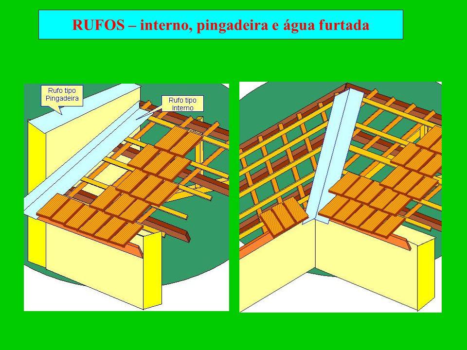 RUFOS – interno, pingadeira e água furtada