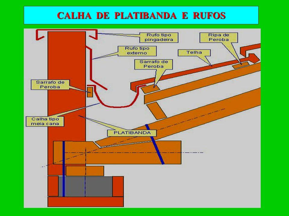 CALHA DE PLATIBANDA E RUFOS