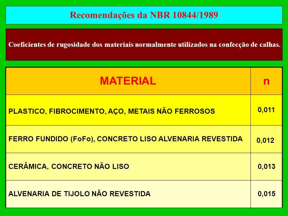 Recomendações da NBR 10844/1989 Coeficientes de rugosidade dos materiais normalmente utilizados na confecção de calhas. MATERIALn PLASTICO, FIBROCIMEN