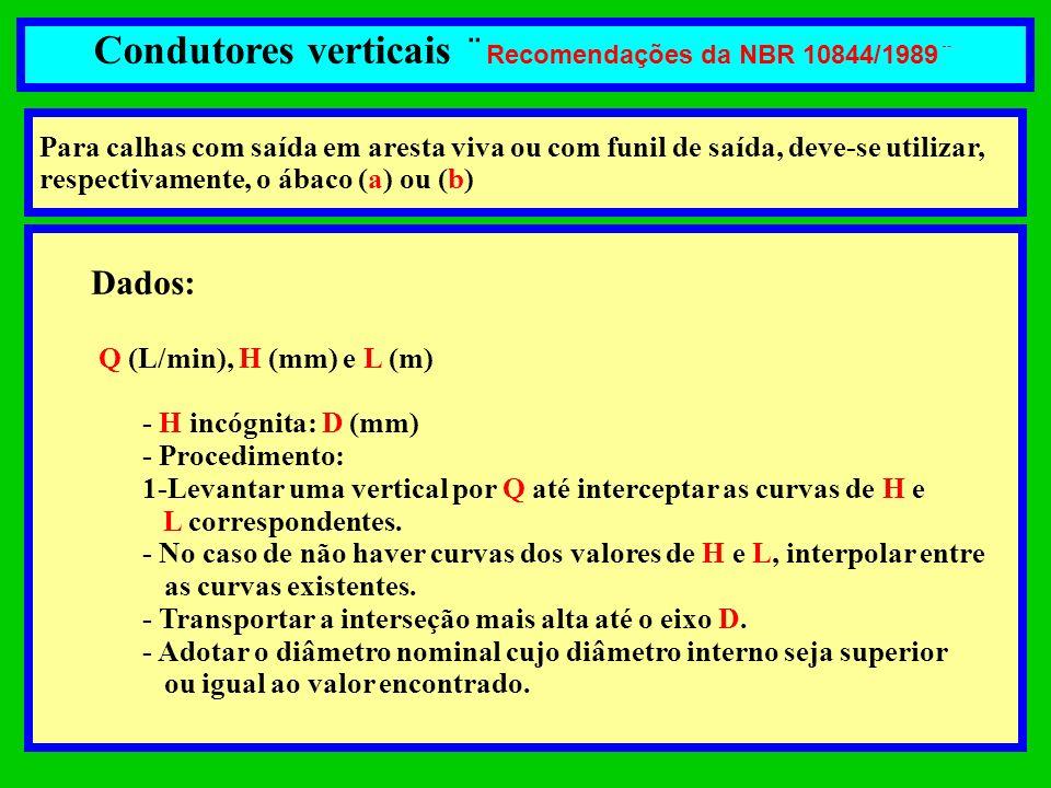 Condutores verticais ¨ Recomendações da NBR 10844/1989¨ Para calhas com saída em aresta viva ou com funil de saída, deve-se utilizar, respectivamente,