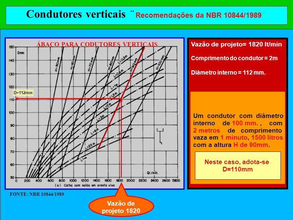 Condutores verticais ¨ Recomendações da NBR 10844/1989¨ D=112mm Vazão de projeto 1820 Vazão de projeto= 1820 lt/min Comprimento do condutor = 2m Diâme