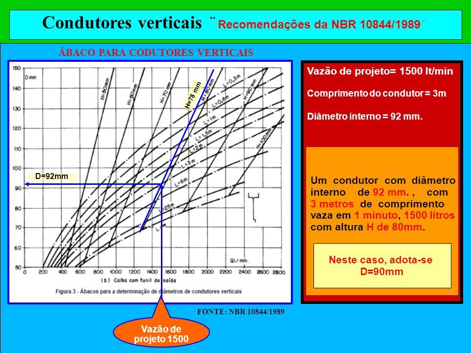 Condutores verticais ¨ Recomendações da NBR 10844/1989¨ Vazão de projeto= 1500 lt/min Comprimento do condutor = 3m Diâmetro interno = 92 mm.. Um condu