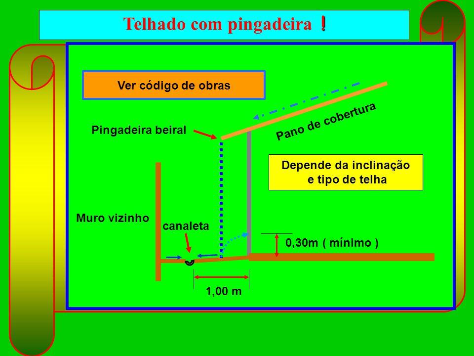 ! Telhado com pingadeira ! 0,30m ( mínimo ) 1,00 m Muro vizinho Ver código de obras Pingadeira beiral Pano de cobertura Depende da inclinação e tipo d