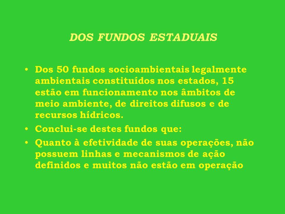 DOS FUNDOS ESTADUAIS Dos 50 fundos socioambientais legalmente ambientais constituídos nos estados, 15 estão em funcionamento nos âmbitos de meio ambie