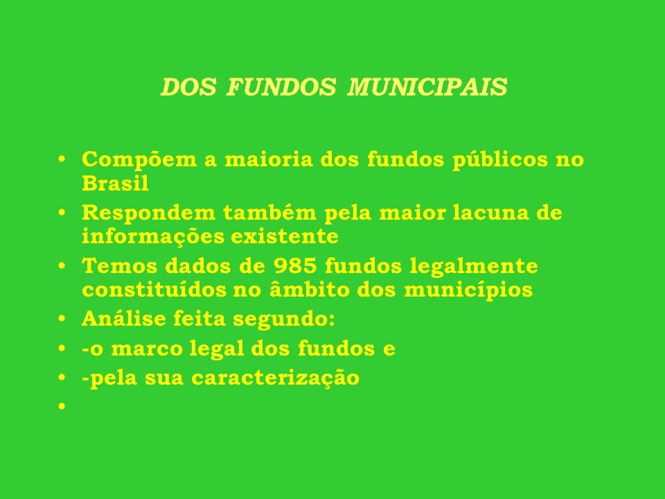 DOS FUNDOS MUNICIPAIS Compõem a maioria dos fundos públicos no Brasil Respondem também pela maior lacuna de informações existente Temos dados de 985 f