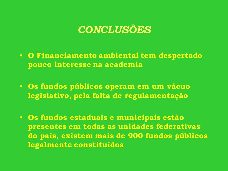 CONCLUSÕES O Financiamento ambiental tem despertado pouco interesse na academia Os fundos públicos operam em um vácuo legislativo, pela falta de regul