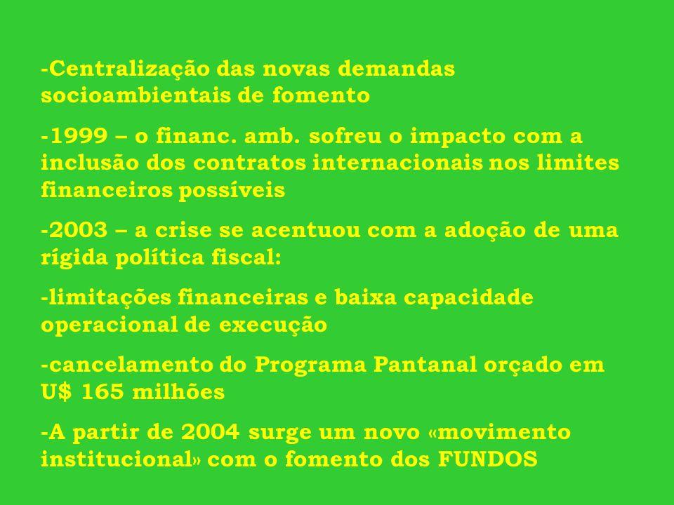 -Centralização das novas demandas socioambientais de fomento -1999 – o financ. amb. sofreu o impacto com a inclusão dos contratos internacionais nos l