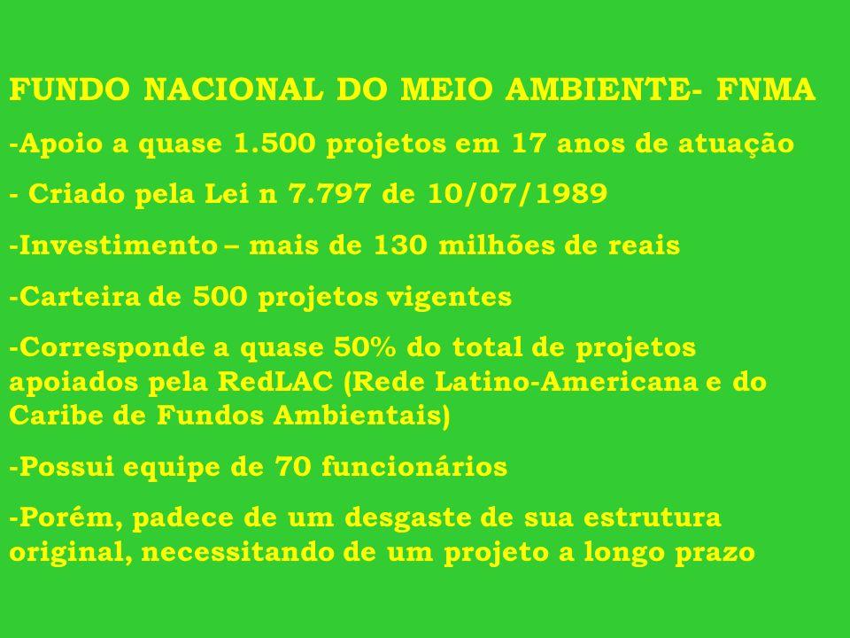 FUNDO NACIONAL DO MEIO AMBIENTE- FNMA -Apoio a quase 1.500 projetos em 17 anos de atuação - Criado pela Lei n 7.797 de 10/07/1989 -Investimento – mais