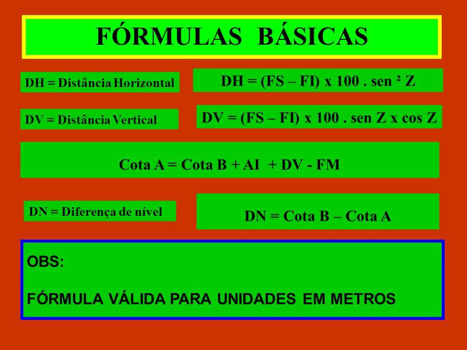 DH = (FS – FI) x 100. sen ² Z DV = (FS – FI) x 100. sen Z x cos Z Cota A = Cota B + AI + DV - FM DH = Distância Horizontal FÓRMULAS BÁSICAS DN = Cota