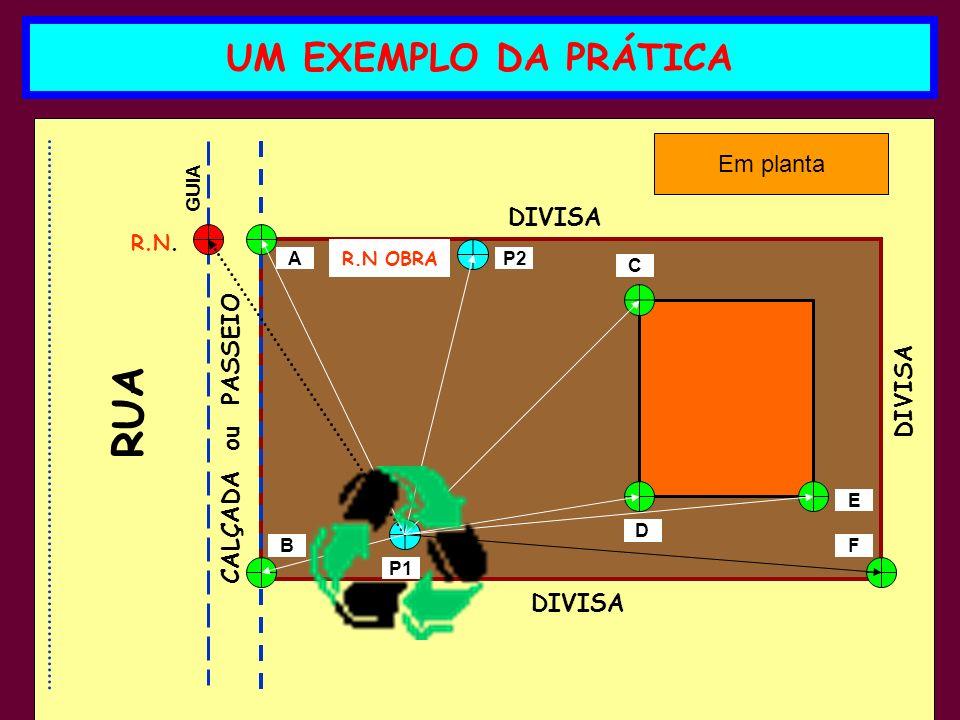 UM EXEMPLO DA PRÁTICA RUA CALÇADA ou PASSEIO DIVISA R.N. R.N OBRA GUIA P1 AP2 B C D E F Em planta