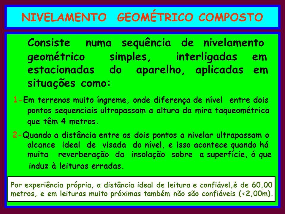 NIVELAMENTO GEOMÉTRICO COMPOSTO Consiste numa sequência de nivelamento geométrico simples, interligadas em estacionadas do aparelho, aplicadas em situ