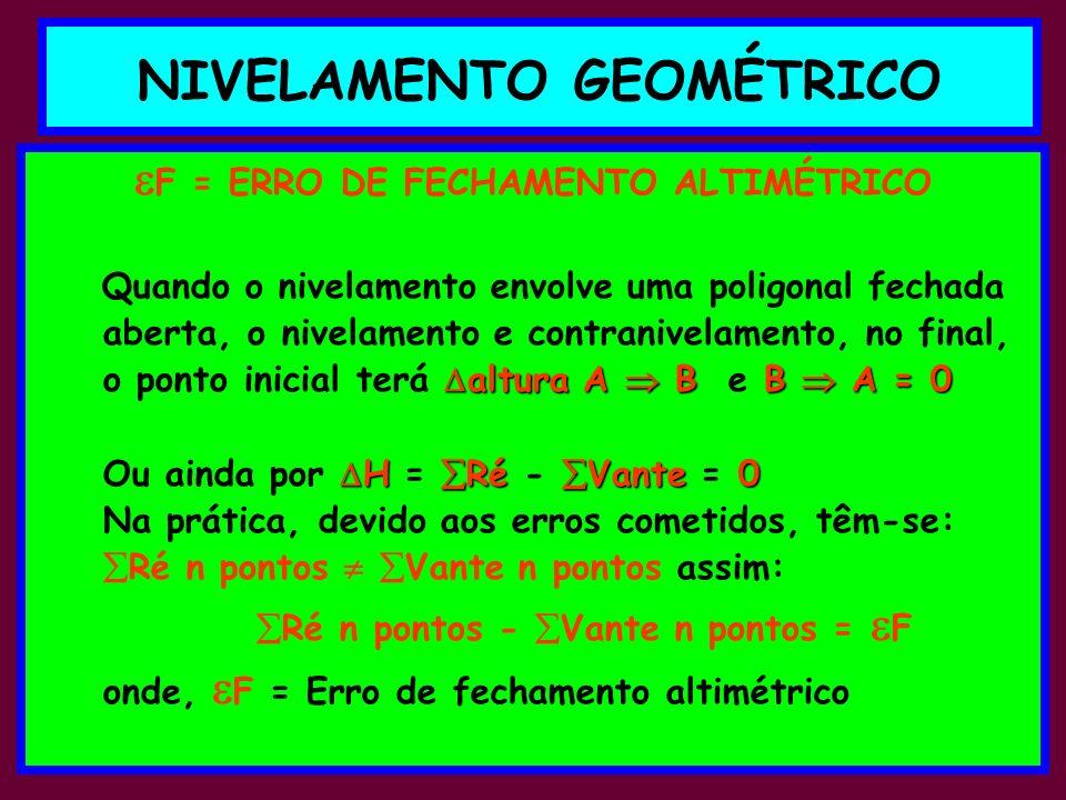 F = ERRO DE FECHAMENTO ALTIMÉTRICO Quando o nivelamento envolve uma poligonal fechada aberta, o nivelamento e contranivelamento, no final, altura A BB