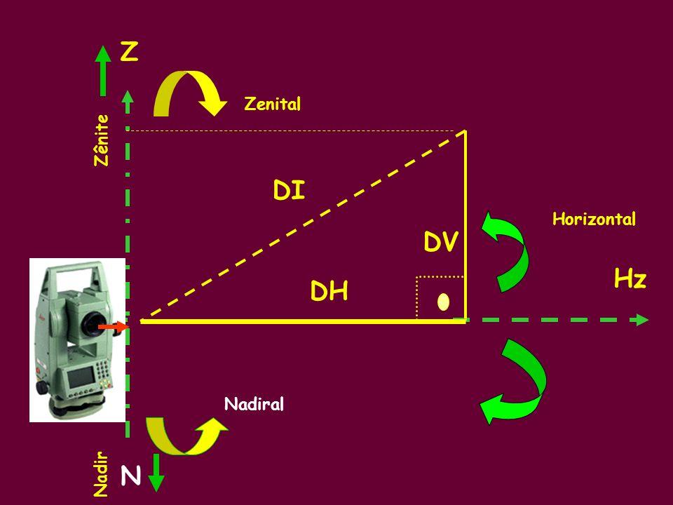 DV : cotang Z x DH DH : medida no campo DV DH DI Z : obtido no teodolito, onde ao estacionar de forma bem nivelada, o ângulo vertical assume a zeragem ao zênite.