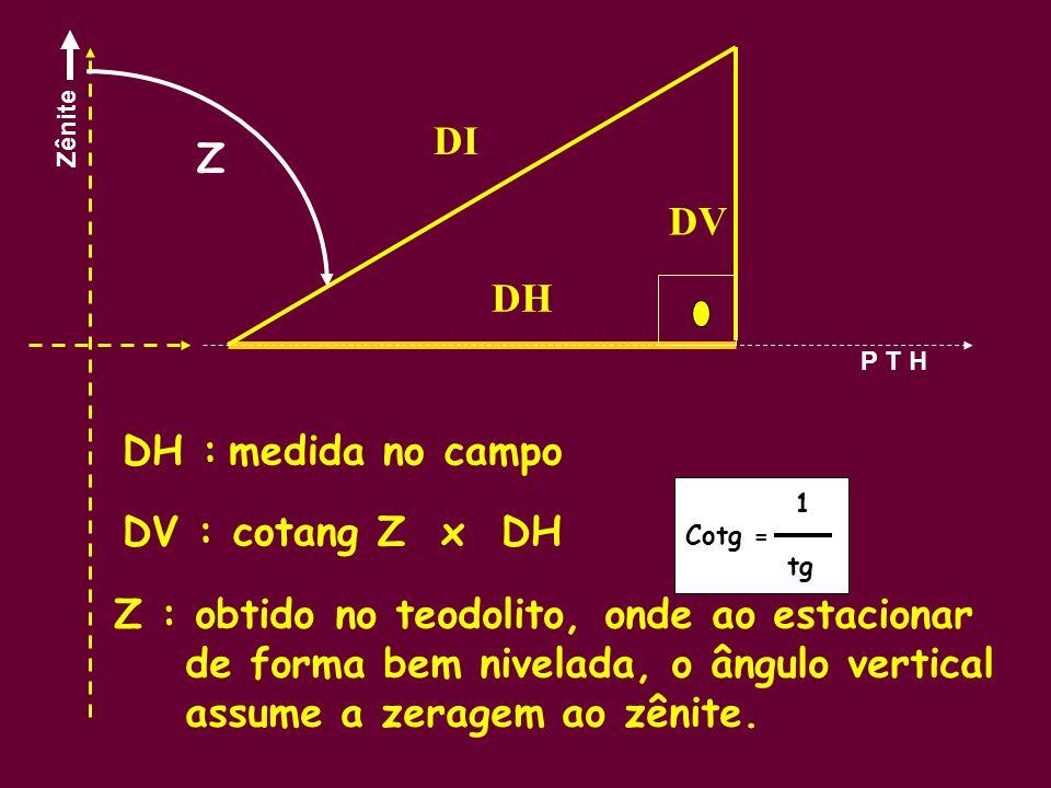 DV : cotang Z x DH DH : medida no campo DV DH DI Z : obtido no teodolito, onde ao estacionar de forma bem nivelada, o ângulo vertical assume a zeragem