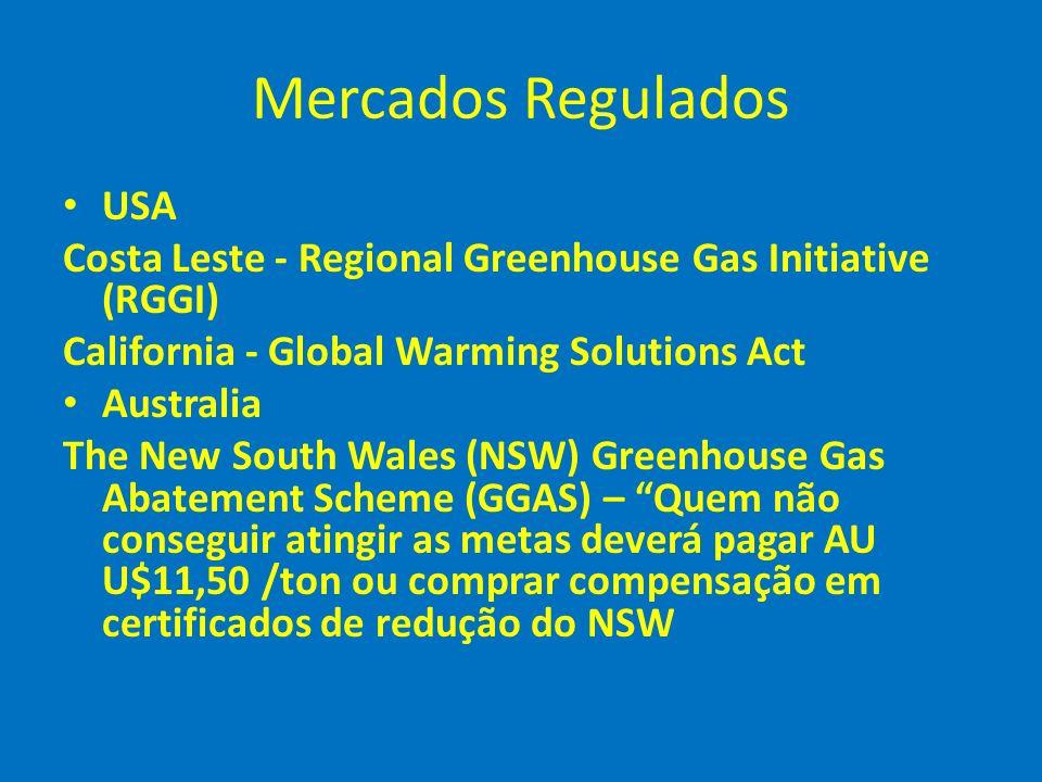 Mercados Regulados USA Costa Leste - Regional Greenhouse Gas Initiative (RGGI) California - Global Warming Solutions Act Australia The New South Wales