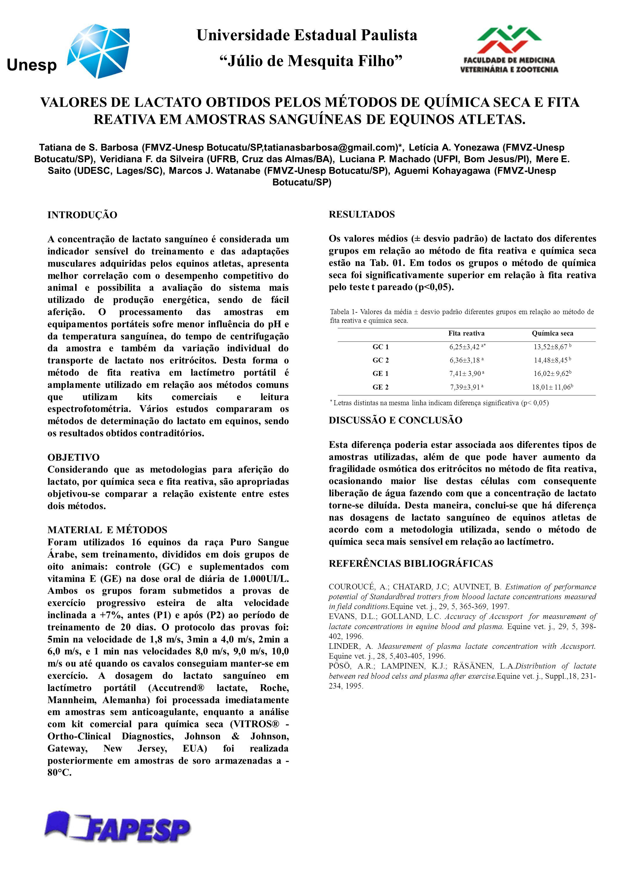 VALORES DE LACTATO OBTIDOS PELOS MÉTODOS DE QUÍMICA SECA E FITA REATIVA EM AMOSTRAS SANGUÍNEAS DE EQUINOS ATLETAS.