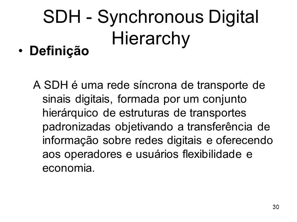 30 SDH - Synchronous Digital Hierarchy Definição A SDH é uma rede síncrona de transporte de sinais digitais, formada por um conjunto hierárquico de es