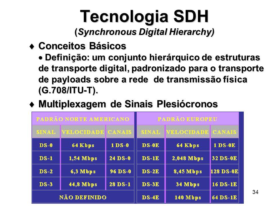 34 Tecnologia SDH (Synchronous Digital Hierarchy) Conceitos Básicos Definição: um conjunto hierárquico de estruturas de transporte digital, padronizad