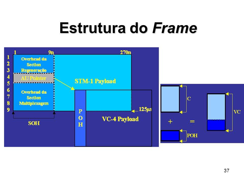 37 Estrutura do Frame