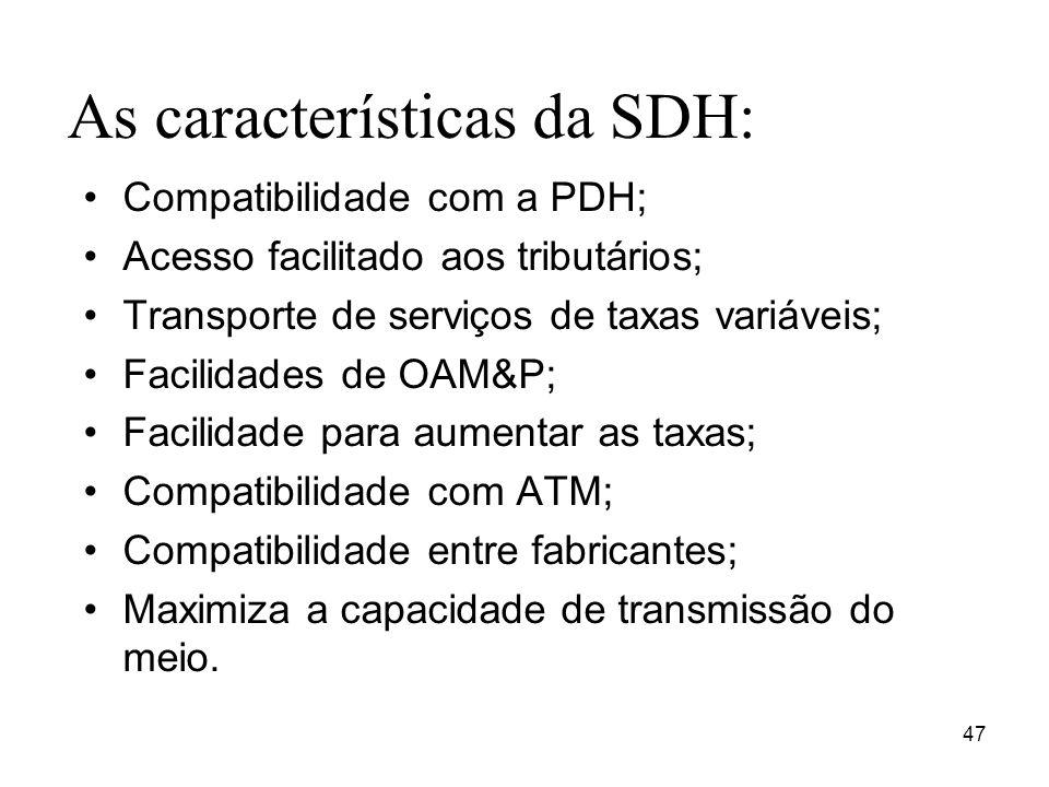 47 Compatibilidade com a PDH; Acesso facilitado aos tributários; Transporte de serviços de taxas variáveis; Facilidades de OAM&P; Facilidade para aume