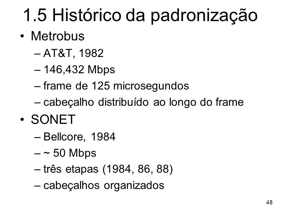 48 1.5 Histórico da padronização Metrobus –AT&T, 1982 –146,432 Mbps –frame de 125 microsegundos –cabeçalho distribuído ao longo do frame SONET –Bellco
