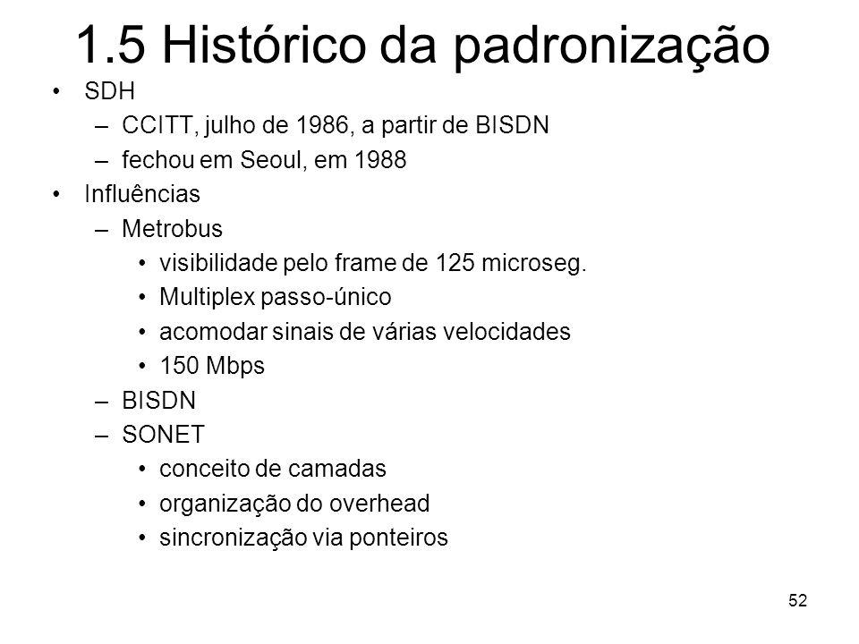 52 1.5 Histórico da padronização SDH –CCITT, julho de 1986, a partir de BISDN –fechou em Seoul, em 1988 Influências –Metrobus visibilidade pelo frame