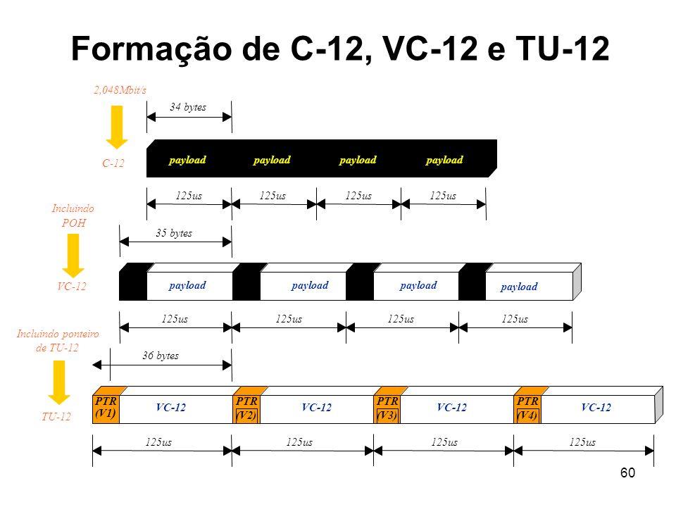 60 Formação de C-12, VC-12 e TU-12