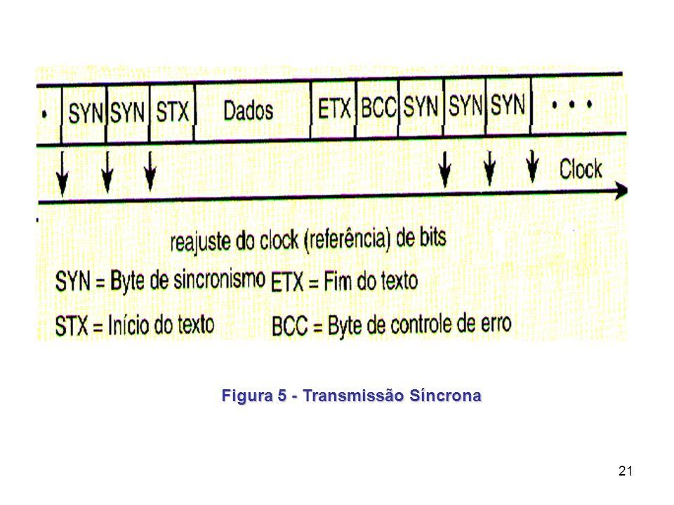 21 Figura 5 - Transmissão Síncrona