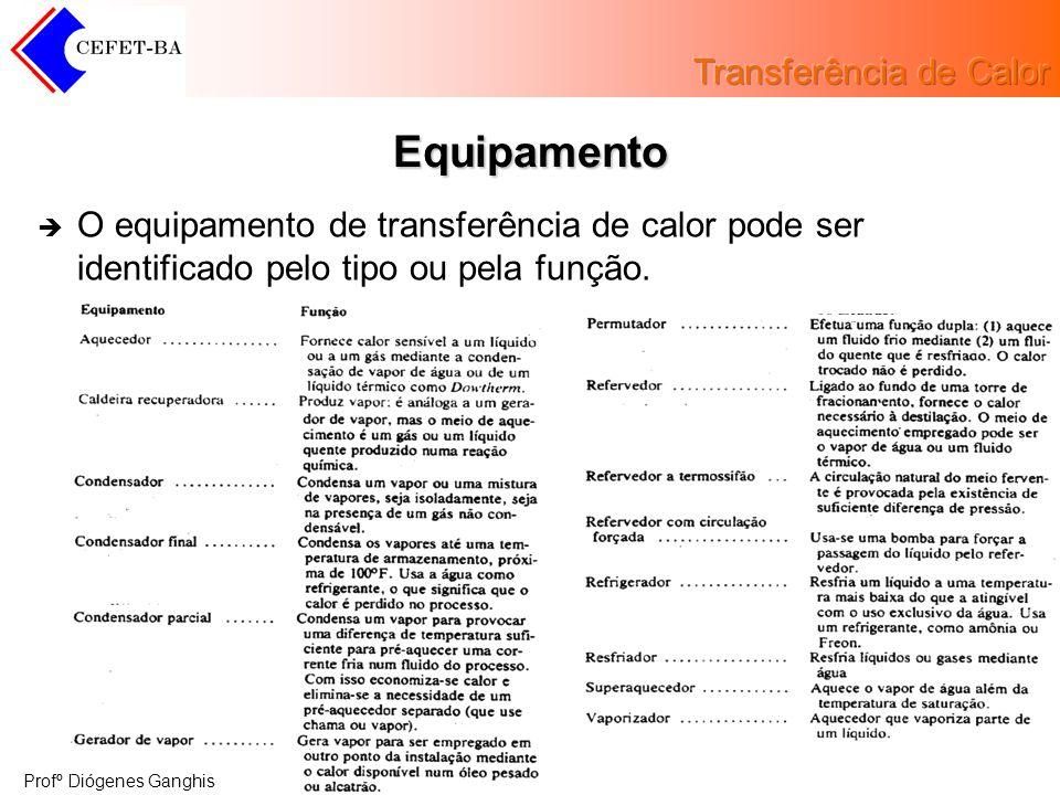 Profº Diógenes Ganghis Equipamento O equipamento de transferência de calor pode ser identificado pelo tipo ou pela função.