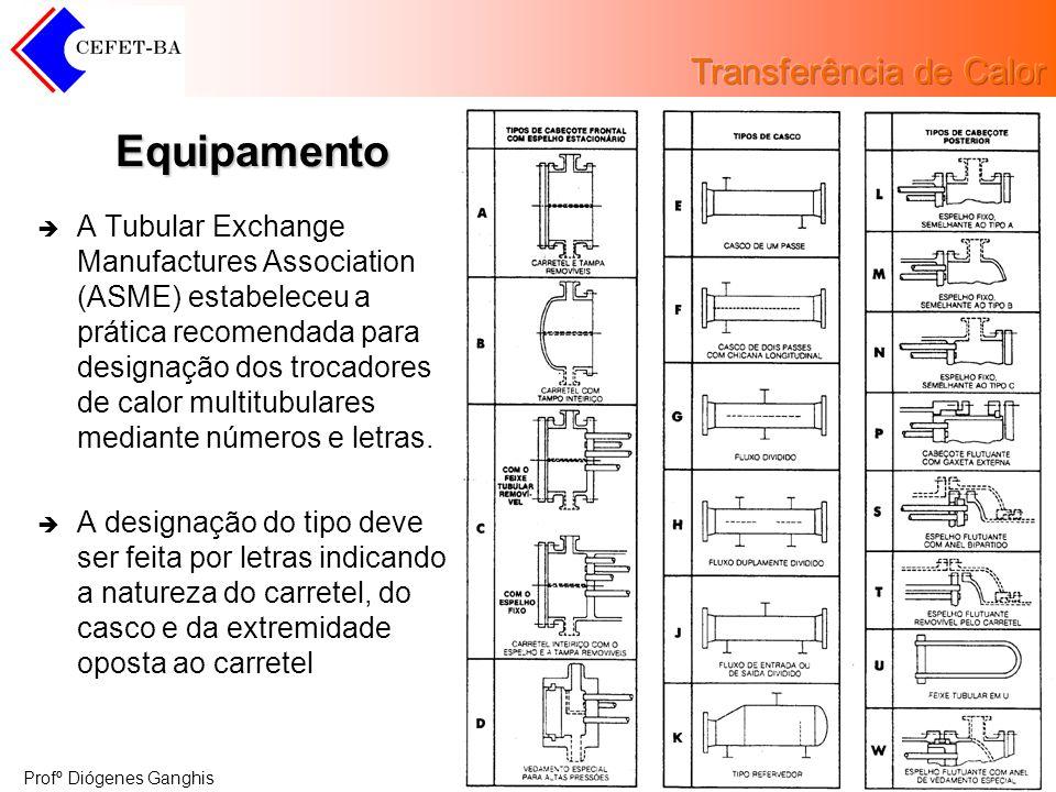 Profº Diógenes Ganghis Equipamento A Tubular Exchange Manufactures Association (ASME) estabeleceu a prática recomendada para designação dos trocadores