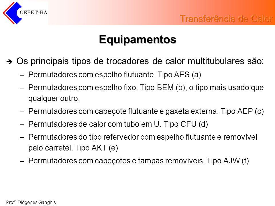 Equipamentos Os principais tipos de trocadores de calor multitubulares são: –Permutadores com espelho flutuante. Tipo AES (a) –Permutadores com espelh