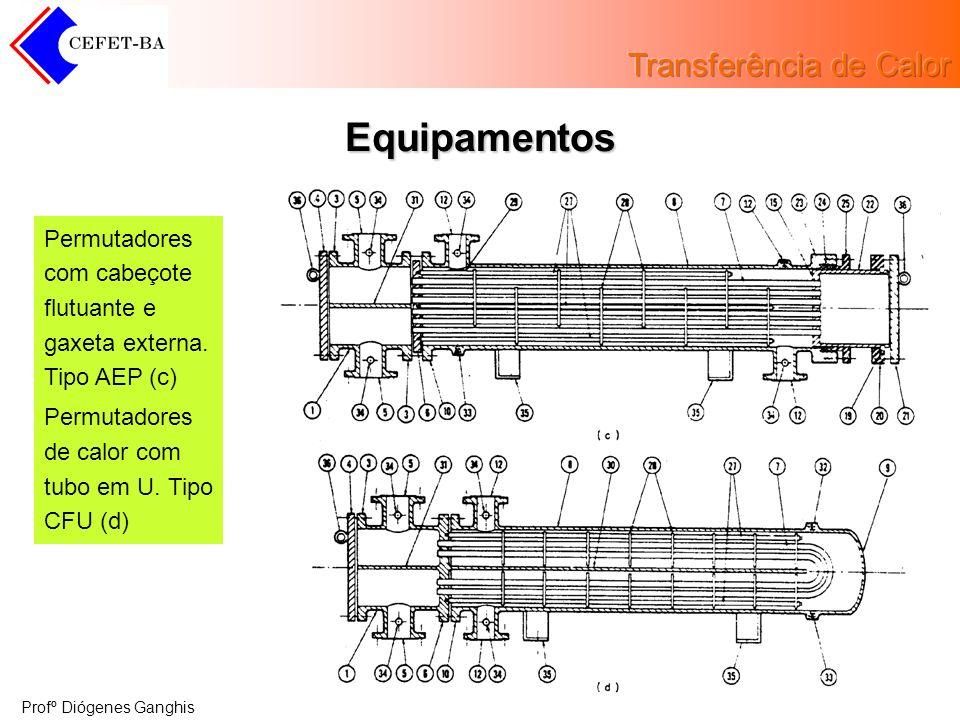 Profº Diógenes Ganghis Equipamentos Permutadores com cabeçote flutuante e gaxeta externa. Tipo AEP (c) Permutadores de calor com tubo em U. Tipo CFU (
